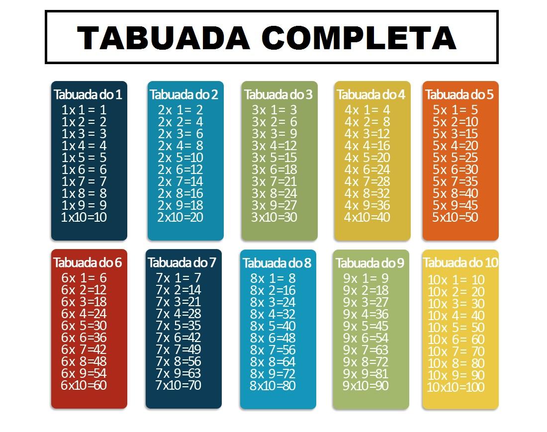 TABUADA COMPLETA PARA IMPRMIR DO 1 AO 10