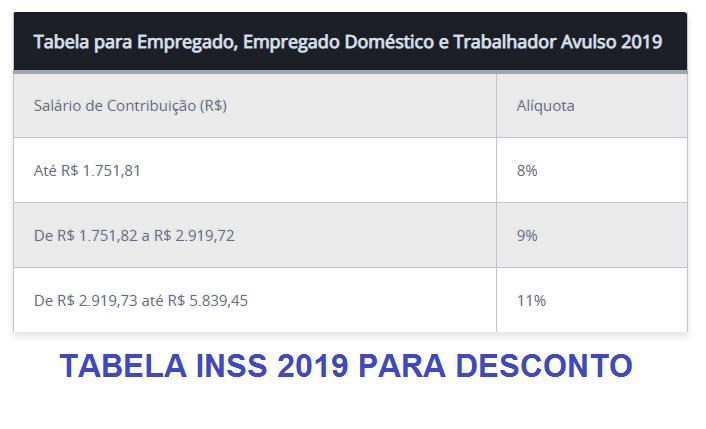 TABELA INSS 2019 PARA DESCNTO